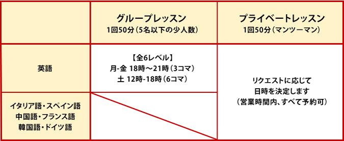 システム表